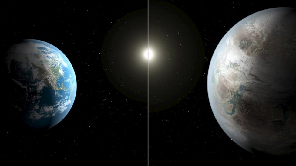 An artistic illustration compares Earth (left) to a planet beyond the solar system that is a close match to Earth, called Kepler-452b in this NASA image released on July 23, 2015. Photo: NASA via Reuters