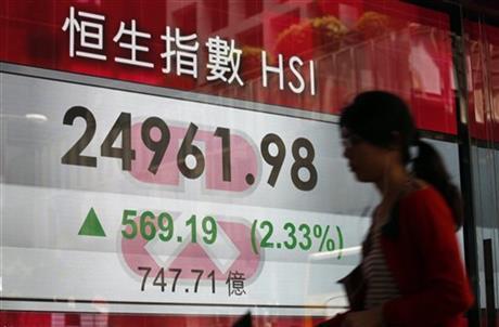 An electronic screen shows the Hong Kong share index at a bank in Hong Kong, Friday, July 10, 2015. AP