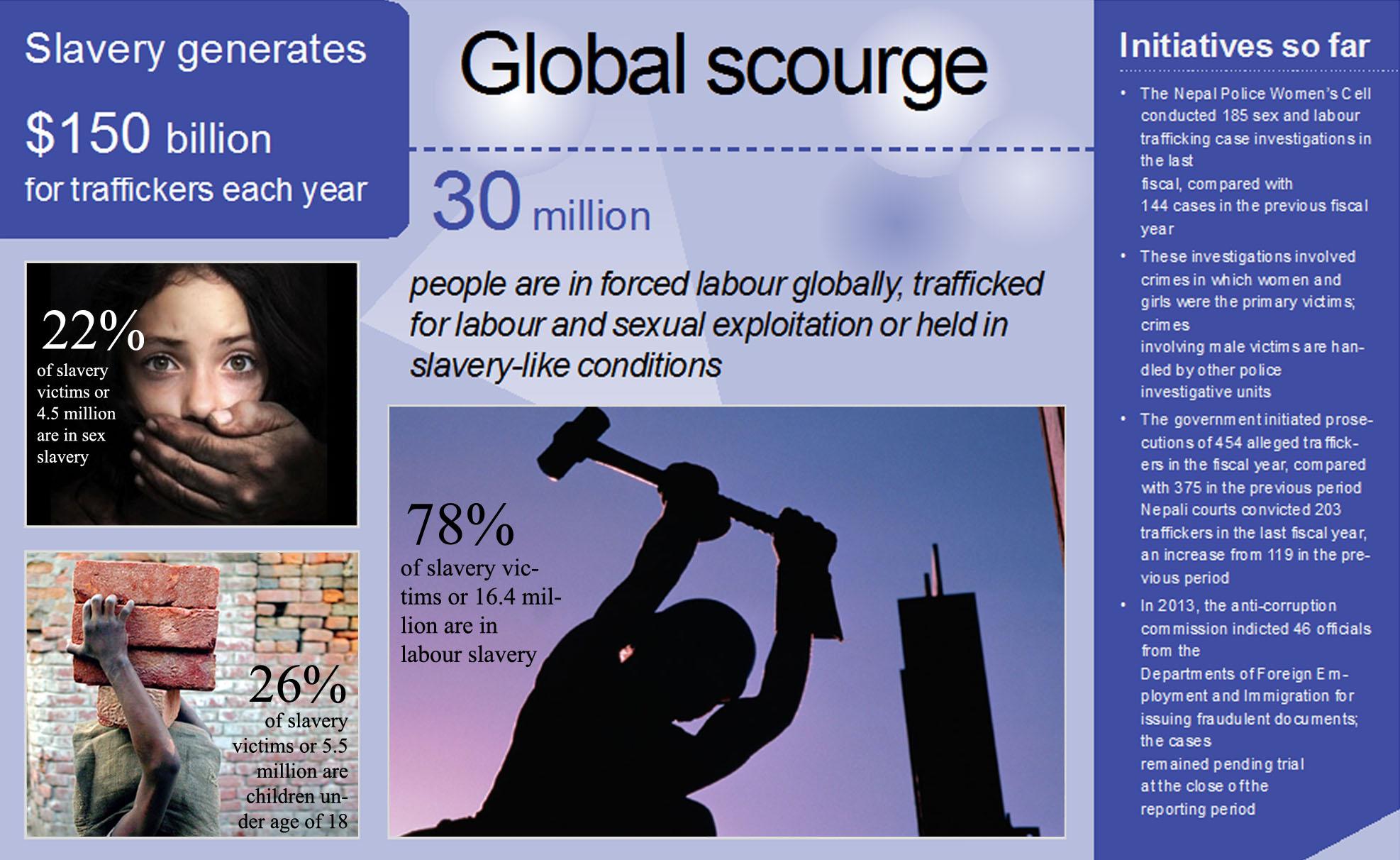 Source: ILO 2014. Graphisc: THT
