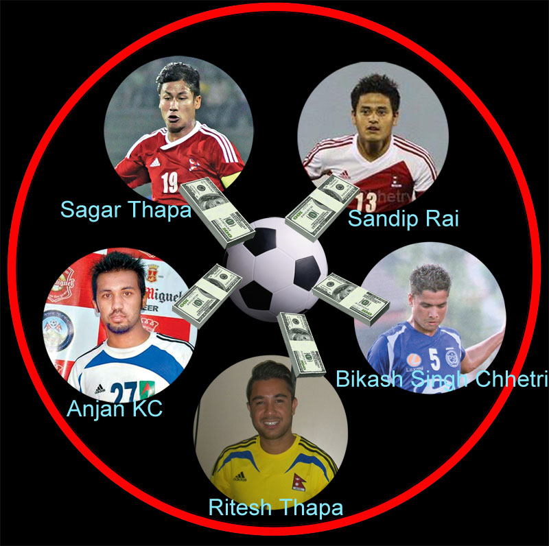 Nepal's national team footballers arrested on charge of match-fixing in national and international games.