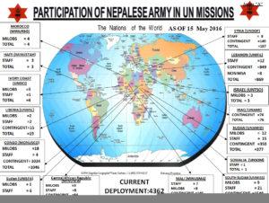 Nepal Army in UN peacekeeping