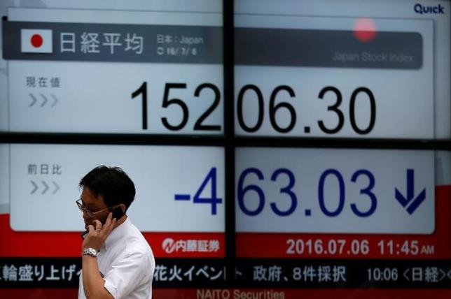 A man using mobile phone walks past at an electronic board showing Japan's Nikkei share average outside a brokerage in Tokyo, Japan, July 6, 2016. REUTERS/Issei Kato