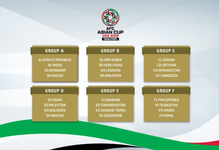 There are six groups in the AFC Asian Cup 2019 Qualifiers