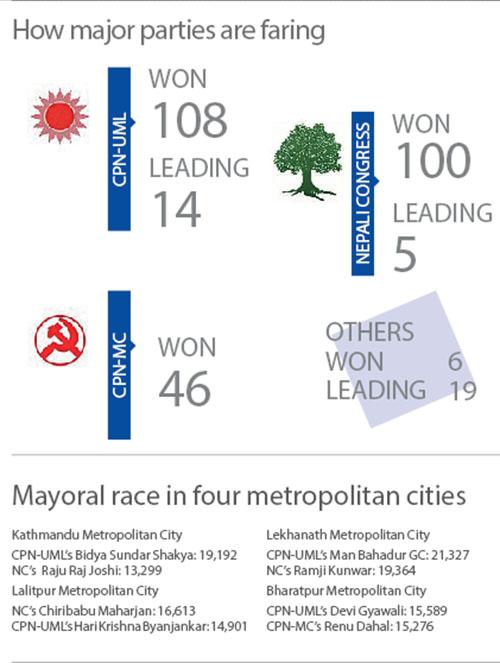 Graphic: THT