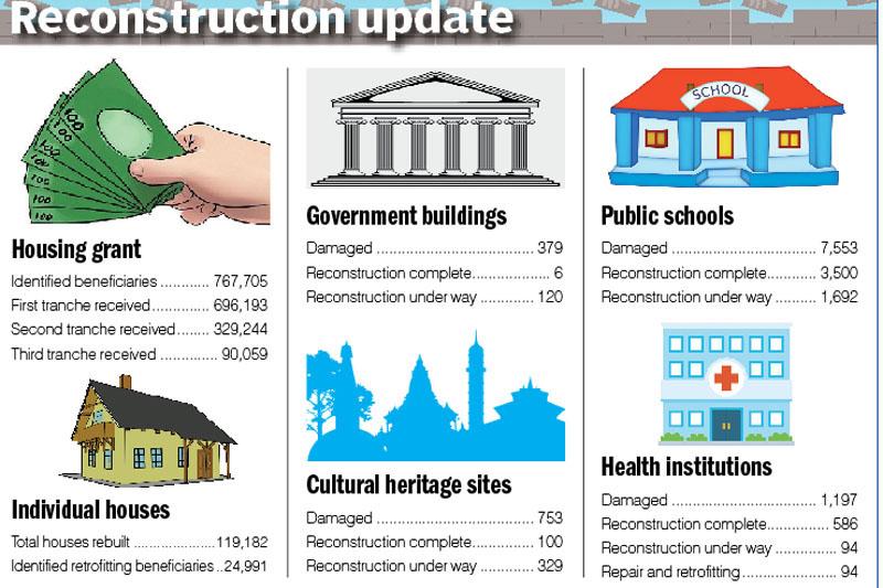 infographics: THT