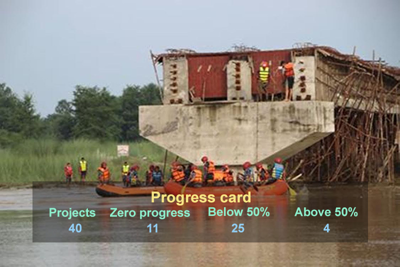 A file photo of a portion of an under-construction bridge left unfinished by Pappu Construction in Lal Bakaiya River, Rautahat. Photo: THT