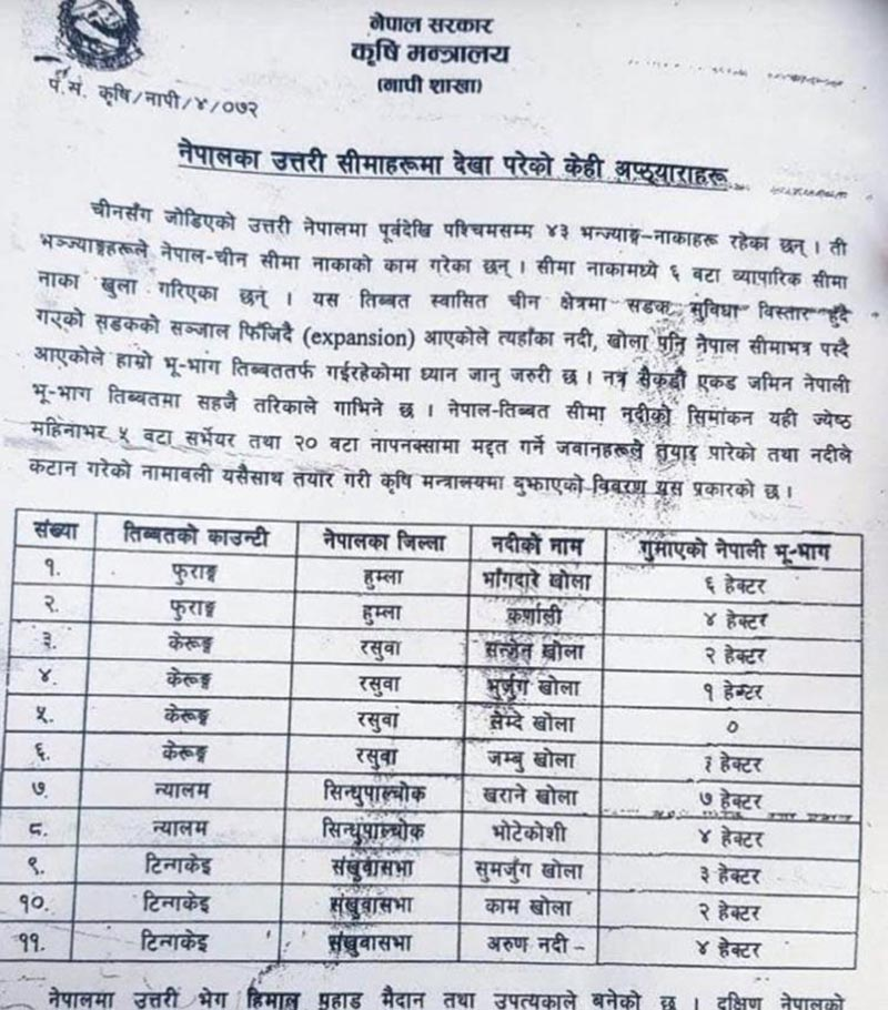 This document issued by the Survey Department of the Ministry of Agriculture in 2017 shows that China had encroached 36 hectares of Nepal's territory at 10 places along the northern border. Source: Dept of Survey