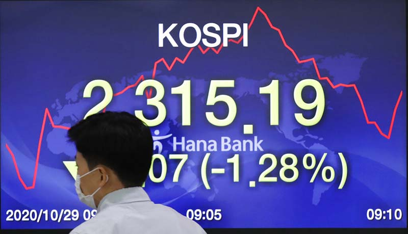 A currency trader walks by the screen showing the Korea Composite Stock Price Index (KOSPI) at the foreign exchange dealing room in Seoul, South Korea, on Thursday, October 29, 2020. Photo: AP